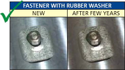 Fasteners with Rubber washers